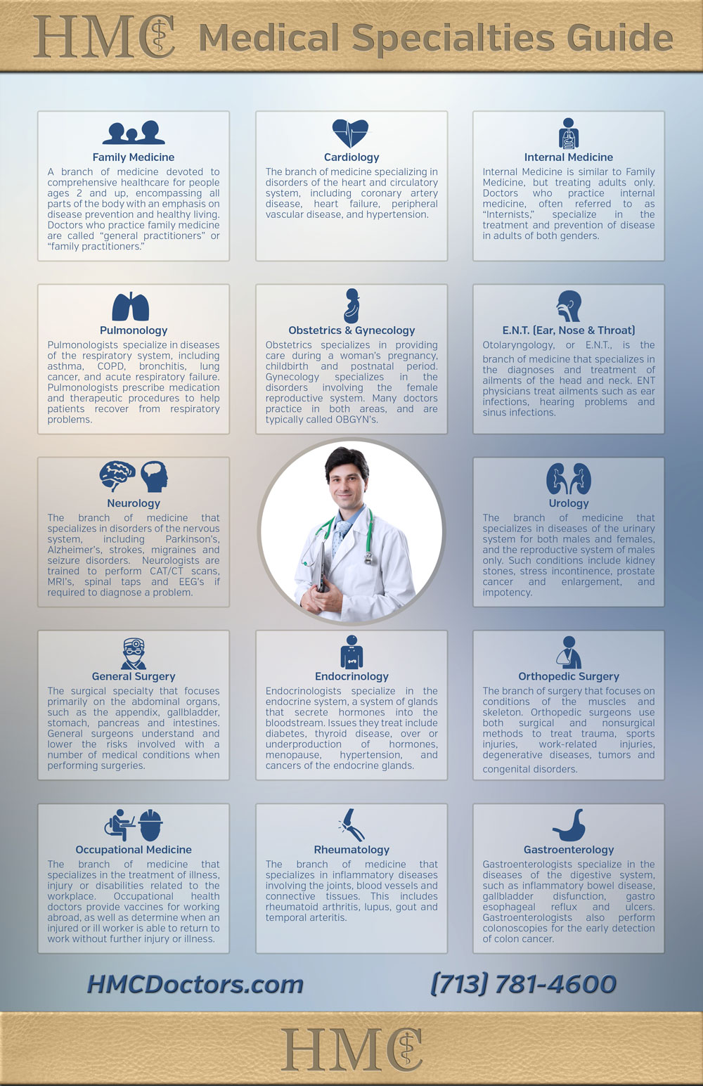 Guide-to-medical-specialties-infographic